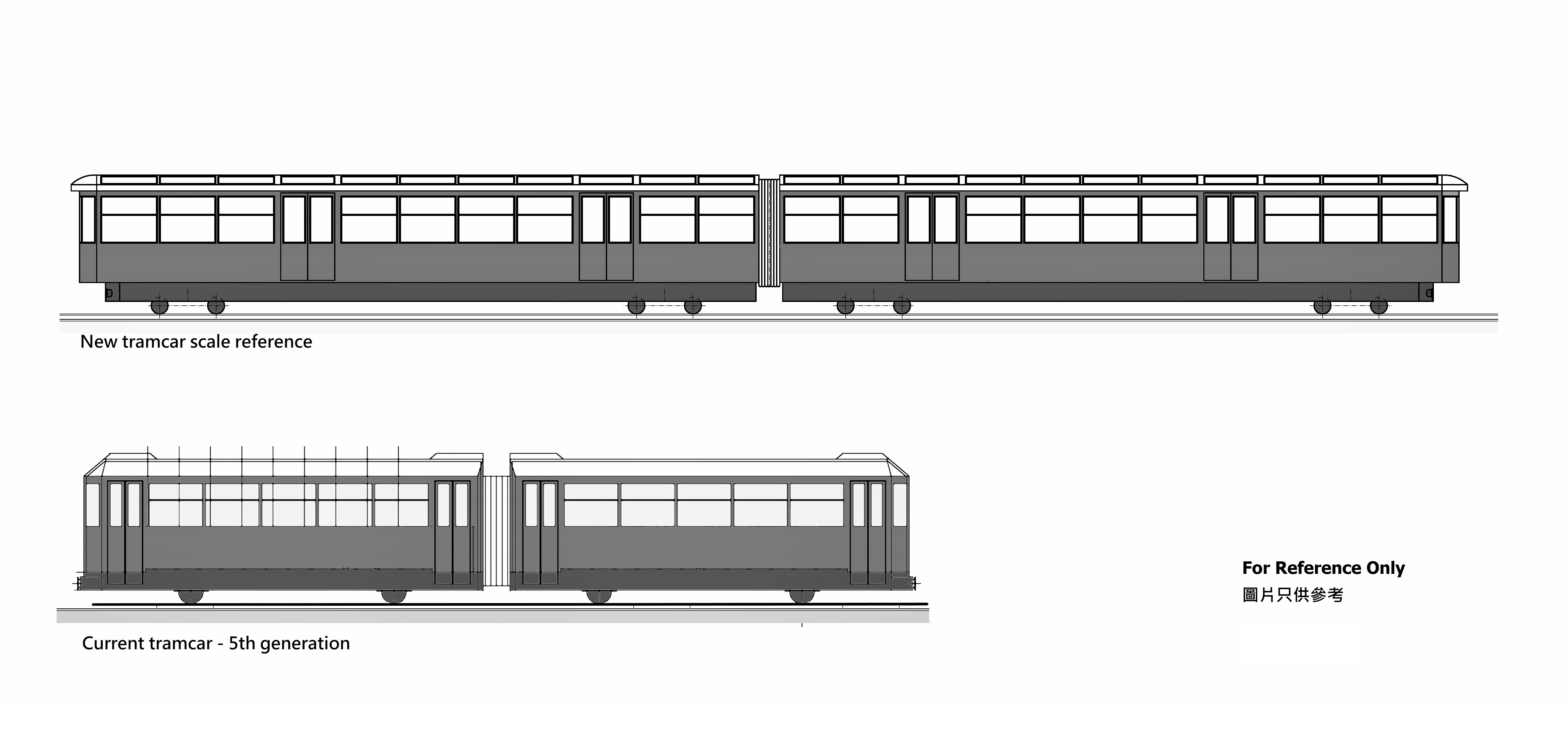 Peak Tram scale reference
